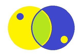 gelb-grün-blau